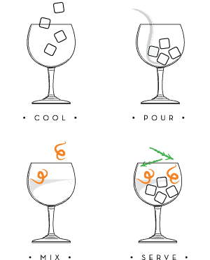 Hermit-Dutch-Coastal-Gin_Hermit-Cocktails_Illustrations_Gin-Tonic_Perfect-Serve_300px