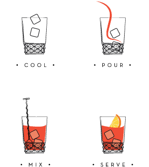 Hermit-Dutch-Coastal-Gin_Hermit-Cocktails_Illustrations_Negroni_Perfect-Serve_300px