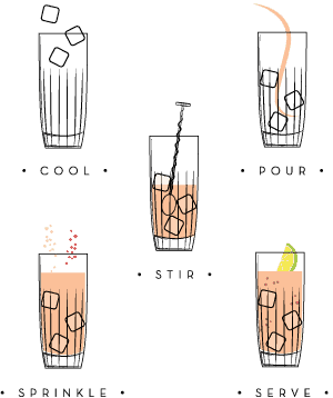 Hermit-Dutch-Coastal-Gin_Hermit-Cocktails_Illustrations_Pomelo_Perfect-Serve_300px